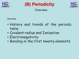 HC HC (B) Periodicity History and trends of the periodic table ...