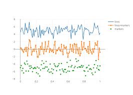 Plotly Js Line Chart Line Charts Python V3 Plotly
