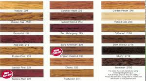 hardwood floor colors. Wood Floor Colors Hardwood O