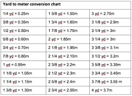 Wheel Conversion Chart Prices For Quilts Conversion Charts Colour Wheel
