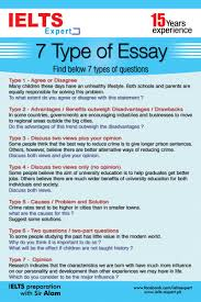 types of ielts academic essays ielts preparation in karachi type of essay copy