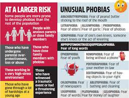Dont Let Fear Turn Into Phobia Watch Out For These Signs