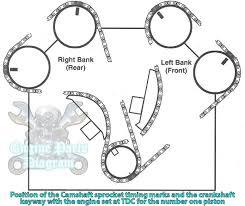 2001 2007 mazda tribute timing marks diagram duratec engine