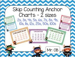 Counting By 25s Chart Skip Counting Anchor Charts 2s 12s 25s 50s 100s 2