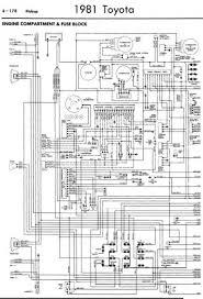 Wiring Diagram 1981 Toyota Truck – readingrat.net