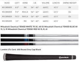 Taylormade M3 Driver 10 5 Degree Project X Hzardous Yellow 6 0 Stiff Flex Ebay