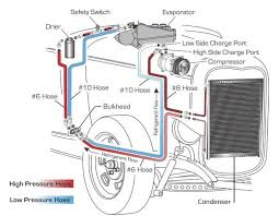 basic car aircon wiring diagram all wiring diagram automotive a c air conditioning system diagram car stuff cars basic ignition wiring diagram basic car aircon wiring diagram
