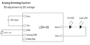 lutron cl dimmer wiring diagram lutron image lutron cl dimmer wiring diagram jodebal com on lutron cl dimmer wiring diagram