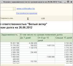 Обратная связь c автором сайта kz все для начинающих  Отчет 1С для конфигурации 1С Бухгалтерия 8 2 Анализ дебиторской и кредиторской задолженности по срокам