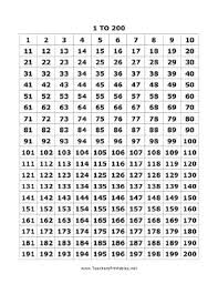 1 To 300 Number Chart Pdf All The Numbers Between 1 And 200 Are Featured On One Page
