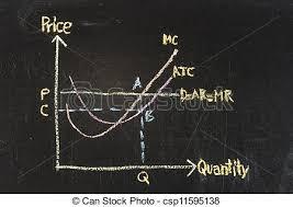 Blackboard Chart Price Maximizing Profit Chart On Blackboard
