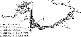buick century brake line diagram buick repair guides brake operating system hoses lines autozone com