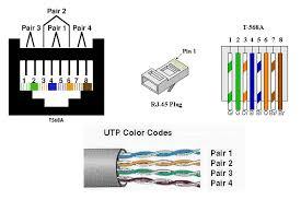 cat5 jack wiring diagram wikiduh com cat5 phone jack wiring diagram cablehookup at cat5 jack wiring diagram 4