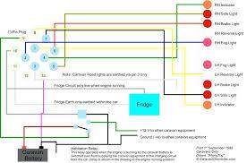 7 pin to 4 pin trailer adapter wiring diagram trailer wiring 7 way 13 pin to 7 pin adapter wiring diagram trailer wiring 7 way full size of 6 pin to 7 pin trailer wiring diagram 4