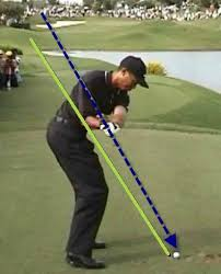 parallel planes in sports. at the halfway down point, tiger\u0027s left arm parallel to feet could also be considered on plane for arms while shaft, which is relatively planes in sports