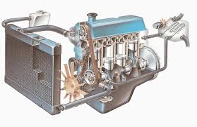 how an engine cooling system works how a car works how an engine cooling system works