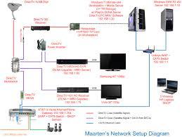 directv genie wiring diagram inspirational att uverse wiring diagram directv genie wiring diagram inspirational att uverse wiring diagram circuit diagram schematic collection of directv genie