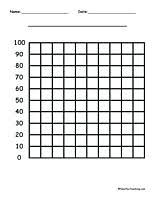 Blank Graph Math By Blank Graph Paper Math French Immersion And