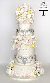 Cake Gallery Pricing