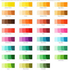 Wilton Food Gel Chart Wilton Food Color Mixing Chart Wilton Food Coloring Mixing