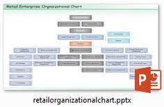Organizational Chart Maker Powerpoint 7 Best Organizational Chart Images Organizational Chart
