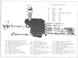 gm automatic transmission diagrams gm square body 1973 1987 th350 valve body exploded view