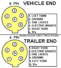 wiring diagram for trailer plug brakes images trailer wiring diagram light plug brakes hitch 6 pin way