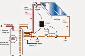ddec wiring diagram car wiring diagram download cancross co Detroit Series 60 Ecm Wiring Diagram detroit 60 series wiring diagram on detroit images free download ddec wiring diagram detroit 60 series wiring diagram 13 series 60 ecm wiring diagram ddec detroit diesel series 60 ecm wiring diagram