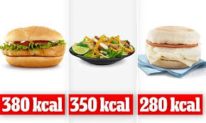 Mcdonalds Uk Nutrition Chart The Healthiest Mcdonalds Meals Are Revealed Daily Mail Online