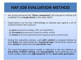 Hay Guide Chart Point System Job Evaluation And Grading Process And Systems