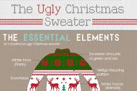 16 Ugly Christmas Sweater Party Invitation Wording Ideas - BrandonGaille.com