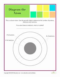 Diagram Of An Atom Atom Diagram Worksheet Education Com