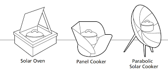 Solar Oven Temperature Chart Compare Solar Cookers Our How To Guide