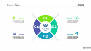 Four Options Strategy Process Chart Template Business Data