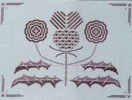 Thistle Knitting Chart Art Deco Thistle