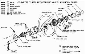 78 corvette horn diagram online schematic diagram \u2022 1977 Corvette Fuse Box Connections at 77 Corvette Horn Wiring Diagram