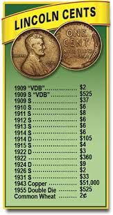 Penny Values Chart Lincoln Cents Coin Guide Lists The Most Sought After Wheat