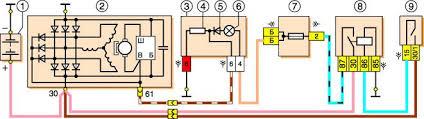Генератор ВАЗ Нива  6 контрольная лампа заряда аккумуляторной батареи 7 блок предохранителей 8 реле зажигания 9 выключатель зажигания