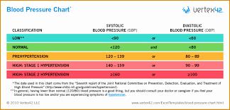 41 Studious Resting Heart Rate Chart Nih
