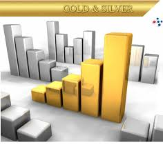 Gold And Silver Charts Gold And Silver Charts 2013 To 2015 Expect More Of Same