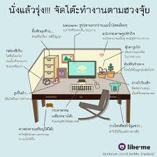 correct feng shui office. Feng Shui Tips For Office. Office Desk Working น งแล วร Correct