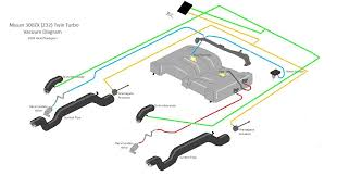 89 yj alternator wiring diagram wiring engine diagram garden 89 ford starter solenoid wiring diagram wiring amp engine diagram