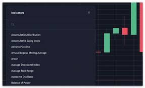 Trading Charts Stock Charts Forex Charts Charting Tool