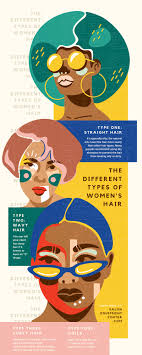 the diffe types of women s hair