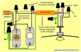 ceiling fan light kit wiring diagram images switches and two 120 fan light kit wiring diagram hampton bay ceiling