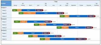 Project Management Using Excel Gantt Chart Template 035 Ms Excel Gantt Chart Template Free Download Teamgantt
