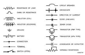 list of electrical symbol schematic diagram in drawing chart Electrical Wiring Diagram Symbols List standard electrical symbols in diagrams form easy to download and learn electrical wiring diagram symbols list