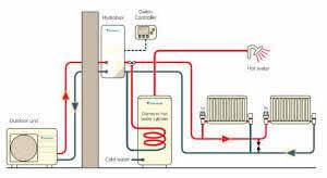 air source heat pump diagram.  Heat Air Source Heat Pumps Flow Diagram On Pump T