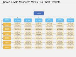 Seven Levels Managers Matrix Org Chart Template