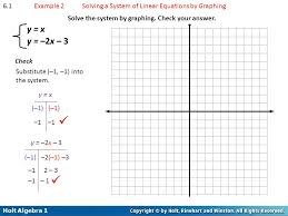 solving a system of linear equations by graphing solve the system
